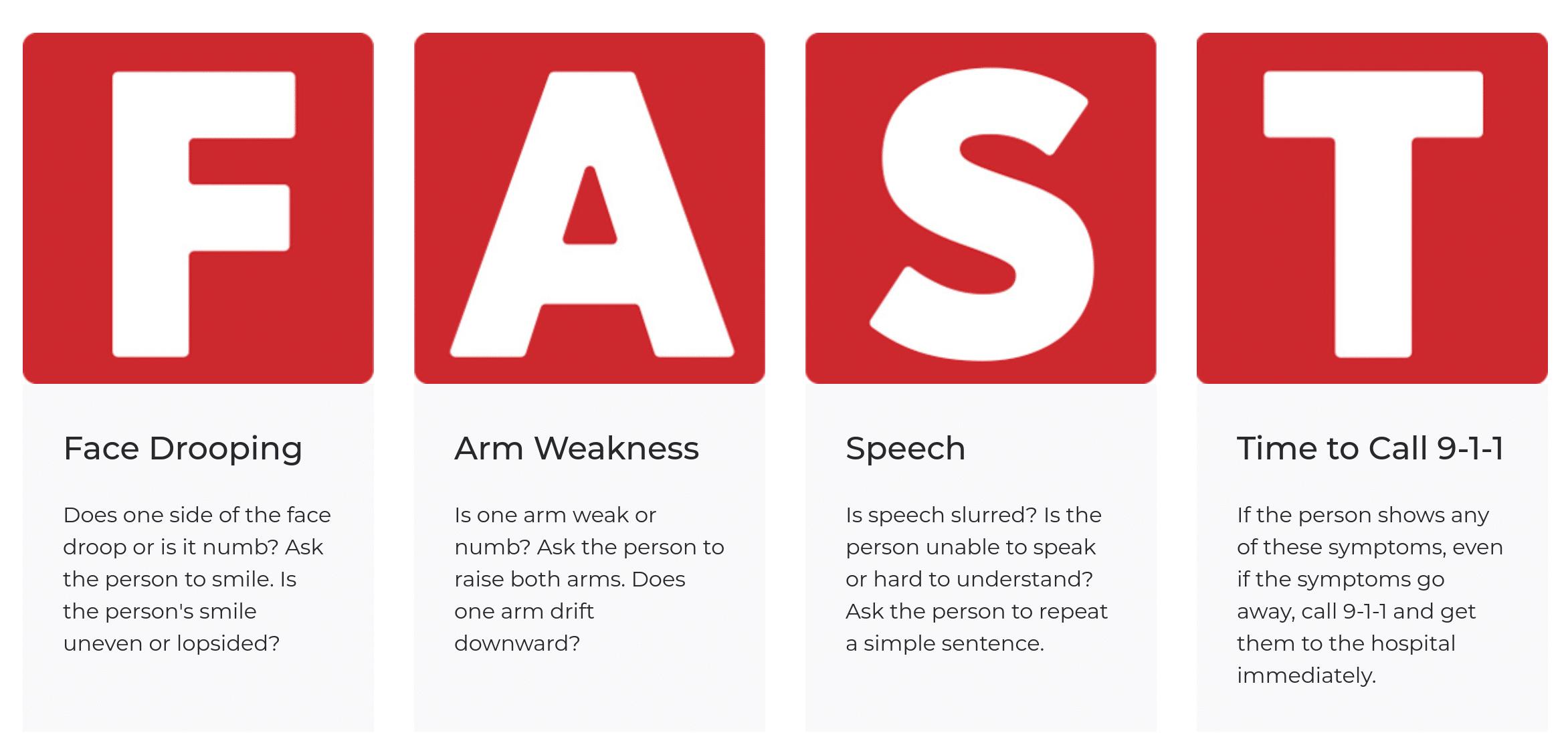 Stroke FAST acronym
