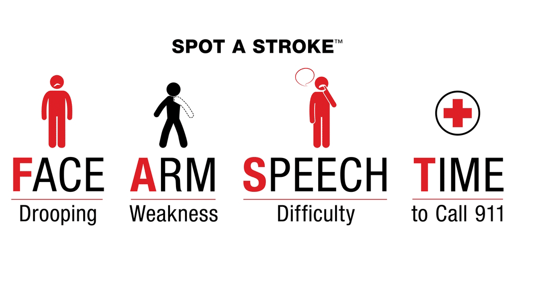 FAST stroke awareness